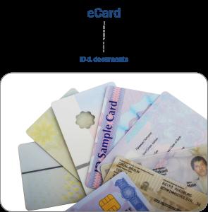 ABIS Concept eCard